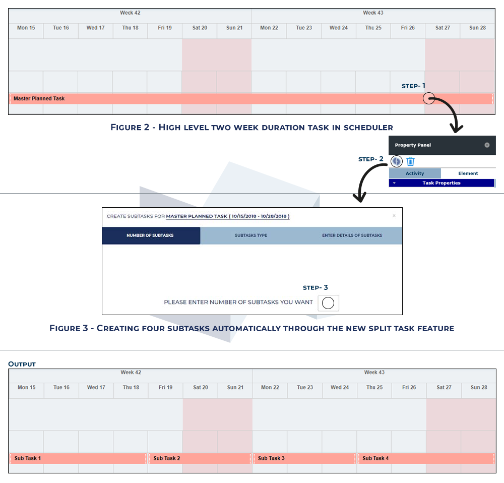 New split process in Scheduler
