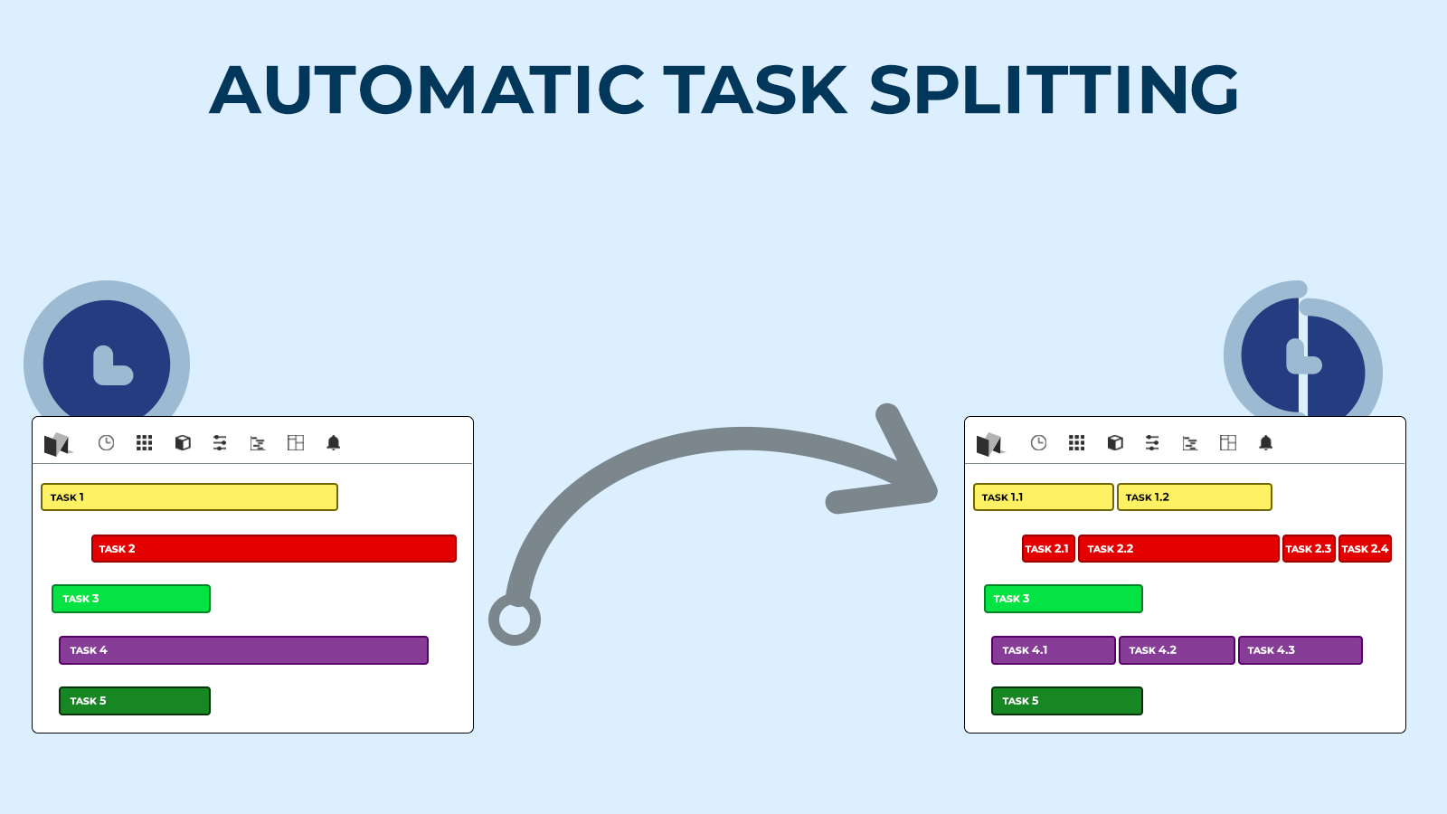 Split Task In Scheduler