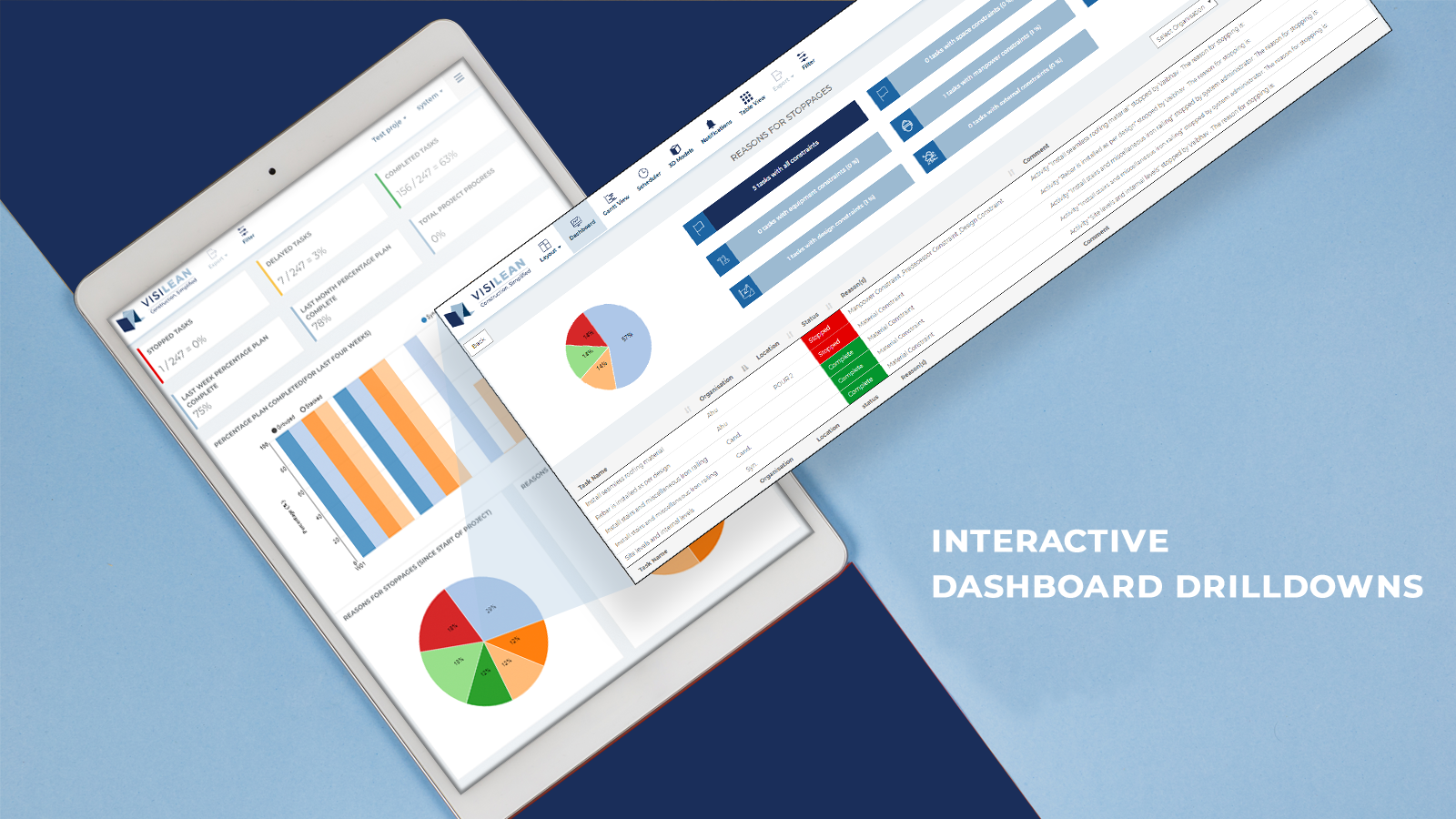 INTERACTIVE DASHBOARD DRILLDOWNS