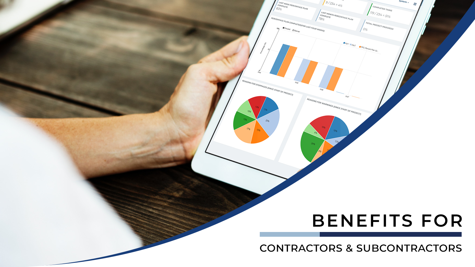 Benefits to contractors and subcontractors