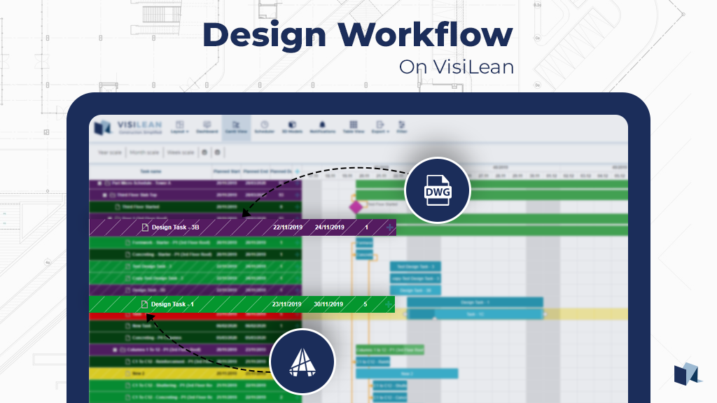 Design Workflow on VisiLean